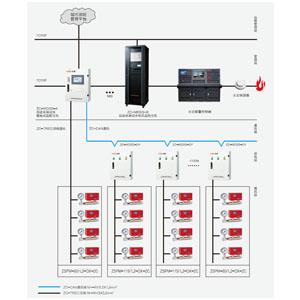 ZC-MDSS消防自动末端试水系统